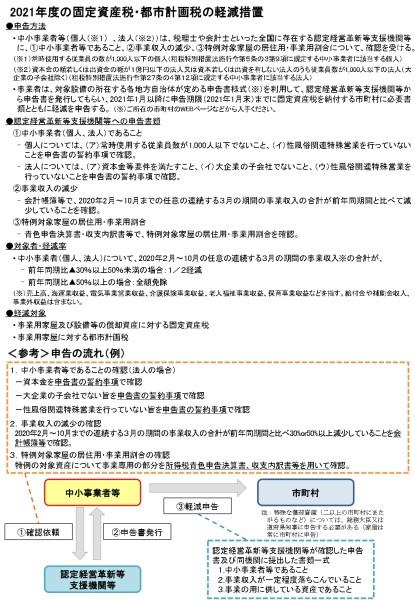 中小企業庁PDF_page-0001